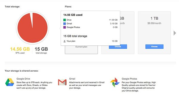 gmail storage
